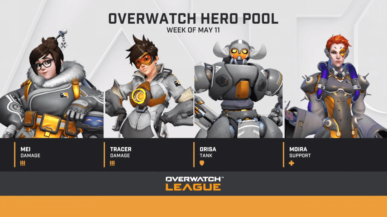 Overwatch week 15 Hero ban:  Mei and Orisa out