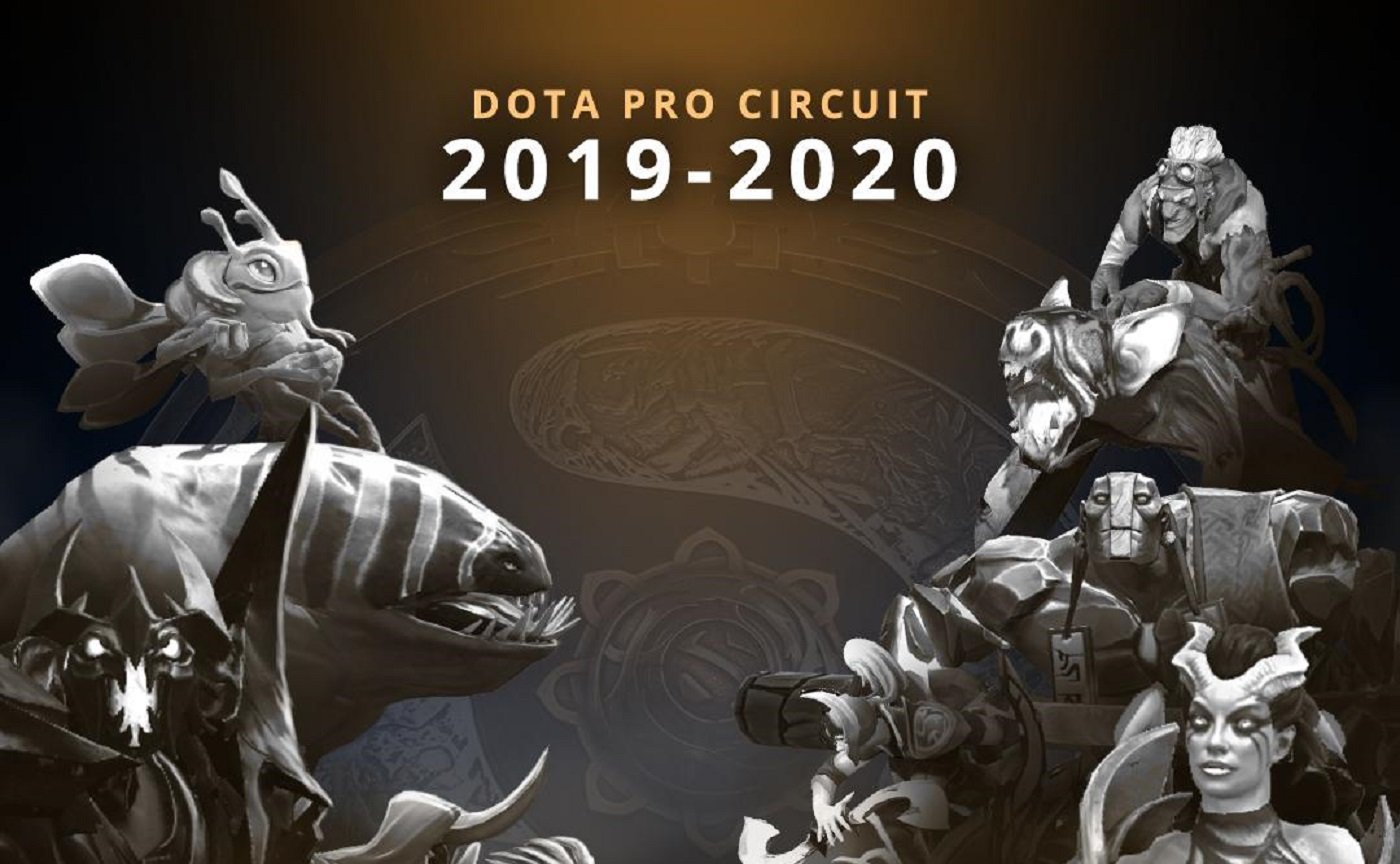 What is the Dota 2 Pro Circuit