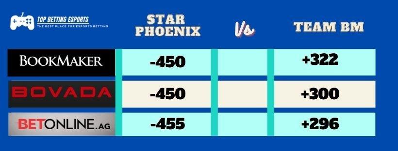 Star world betting tips genoa vs inter milan betting previews