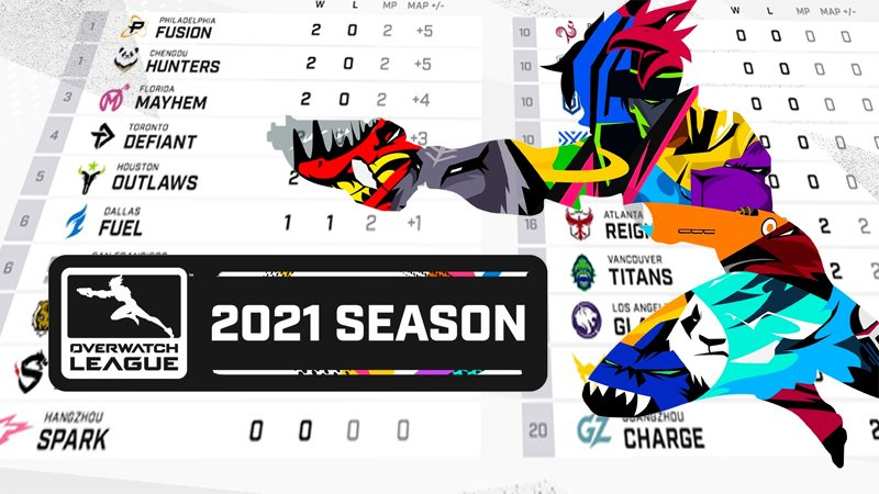 Overwatch League Betting Predictions and Picks for 05.01.2021